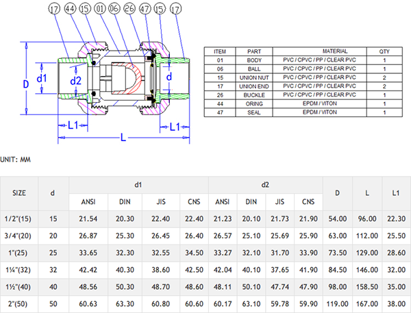 Ball Valve Specification