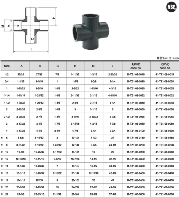 Swing Check Valve Specification